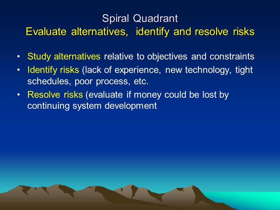 Spiral Quadrant Evaluate alternatives, identify and resolve risks