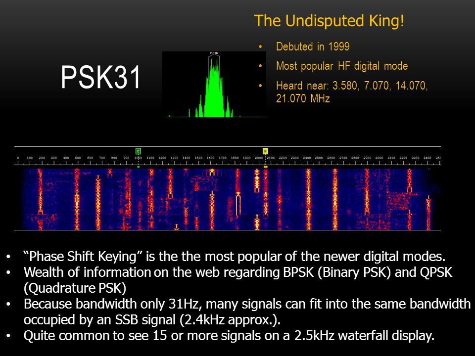 PSK31 The Undisputed King!