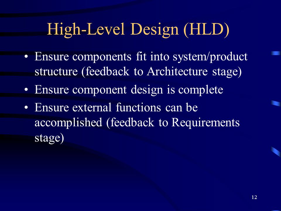 High-Level Design (HLD)