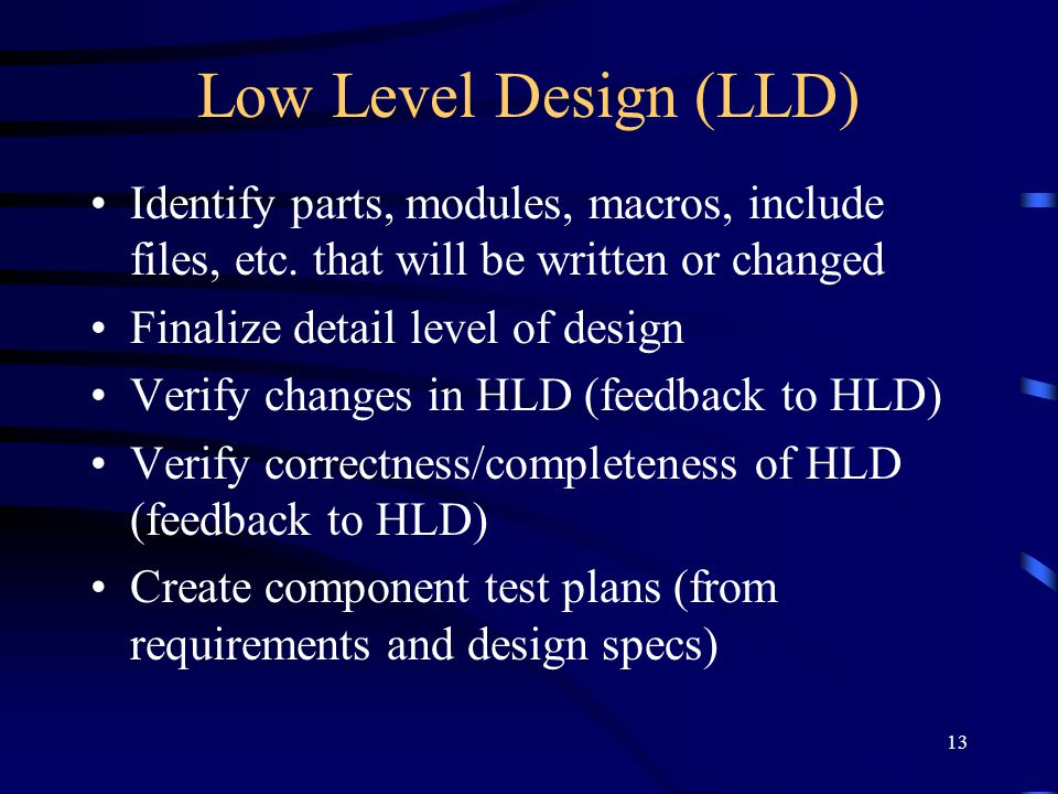 Low Level Design (LLD) Identify parts, modules, macros, include files, etc. that will be written or changed.