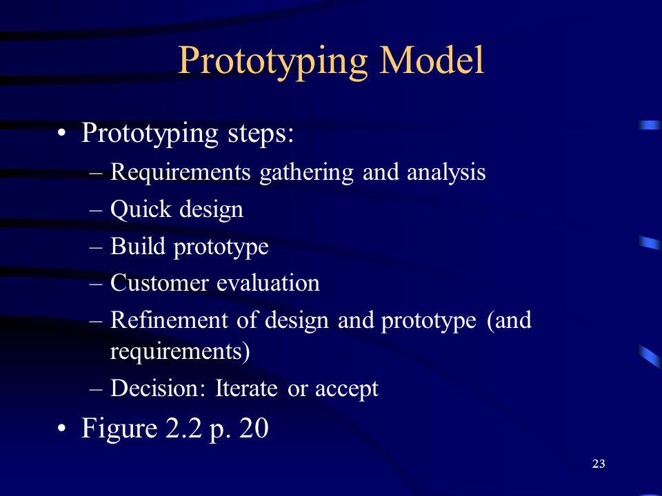 Prototyping Model Prototyping steps: Figure 2.2 p. 20