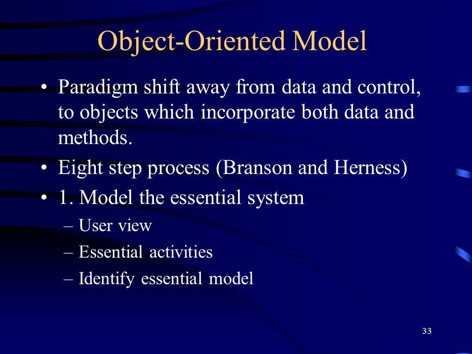 Object-Oriented Model