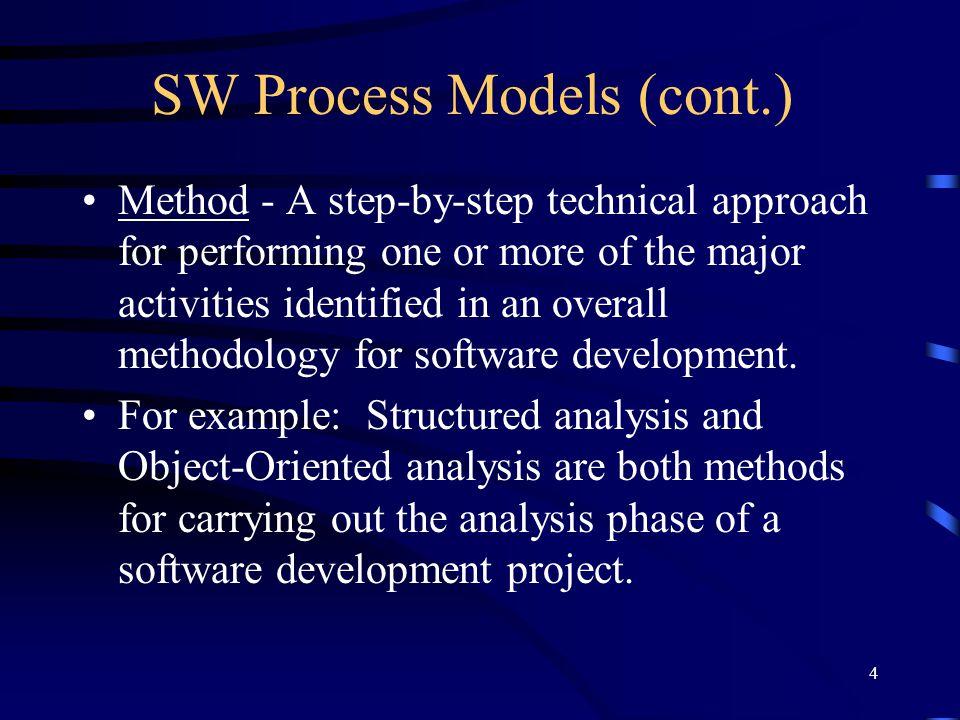 SW Process Models (cont.)