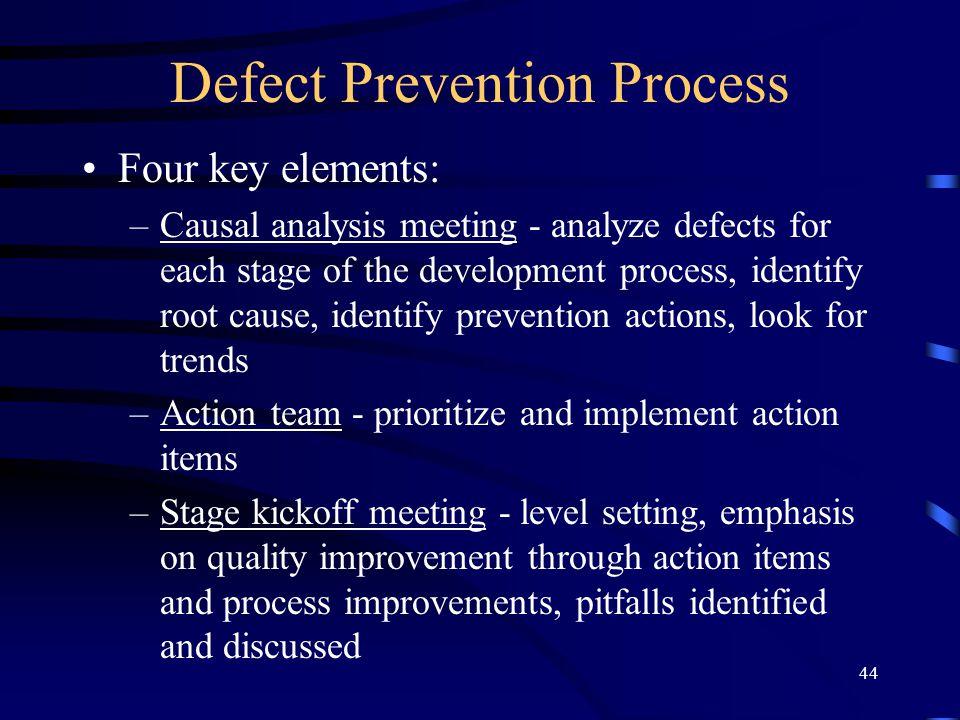 Defect Prevention Process