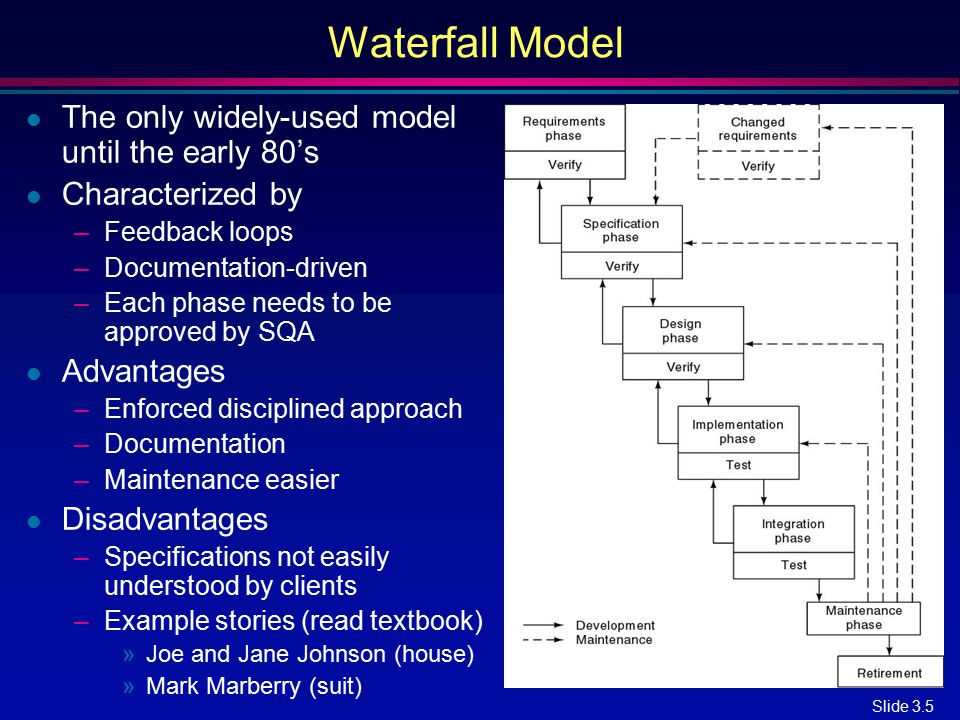 Waterfall Model The only widely-used model until the early 80's