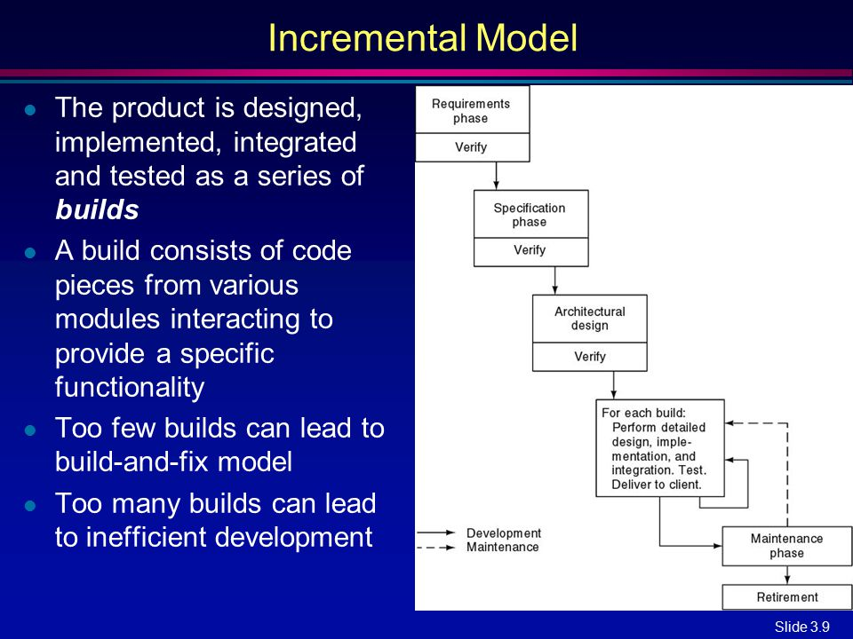 Incremental Model The product is designed, implemented, integrated and tested as a series of builds.