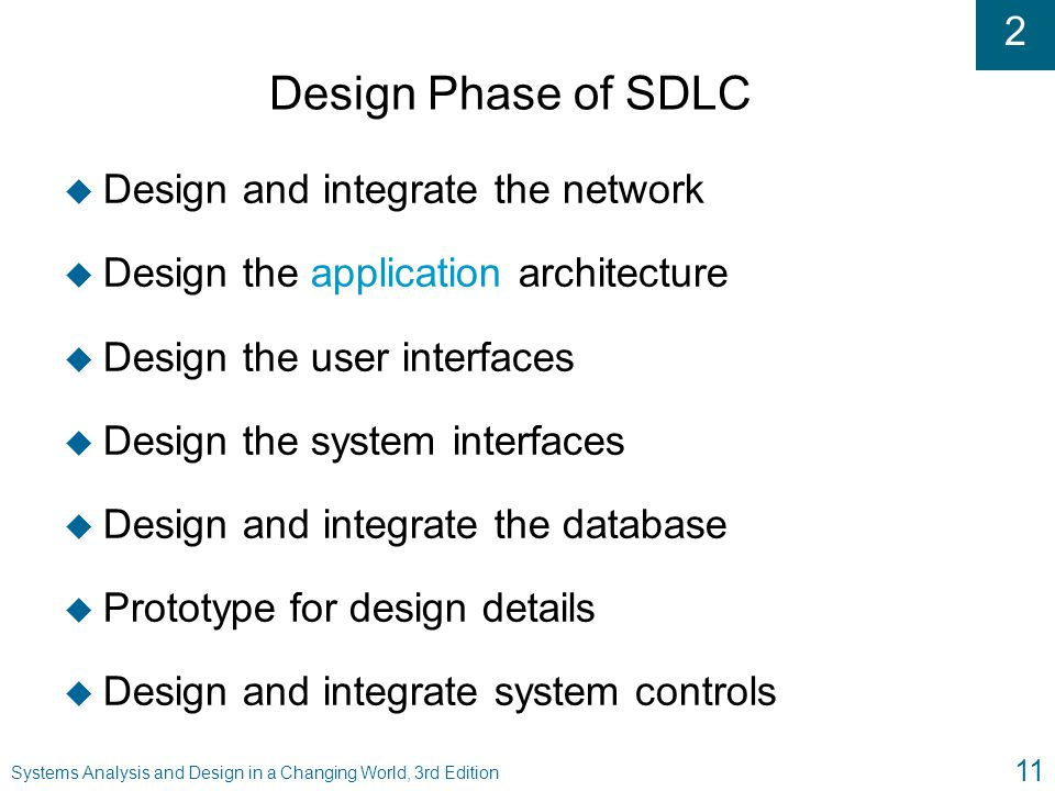 Design Phase of SDLC Design and integrate the network