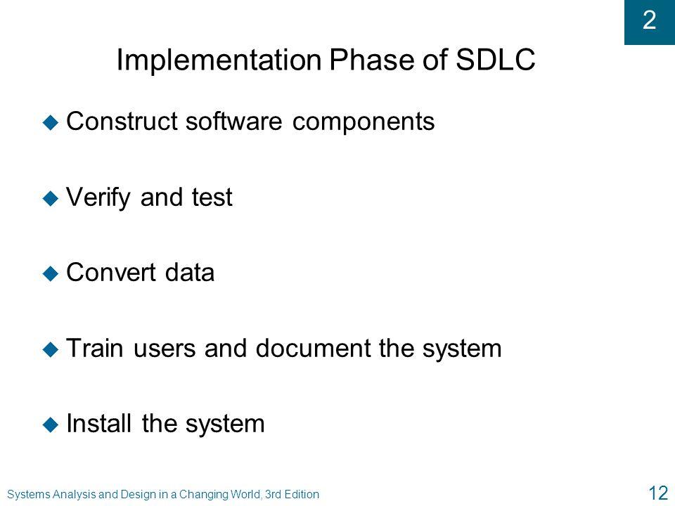 Implementation Phase of SDLC