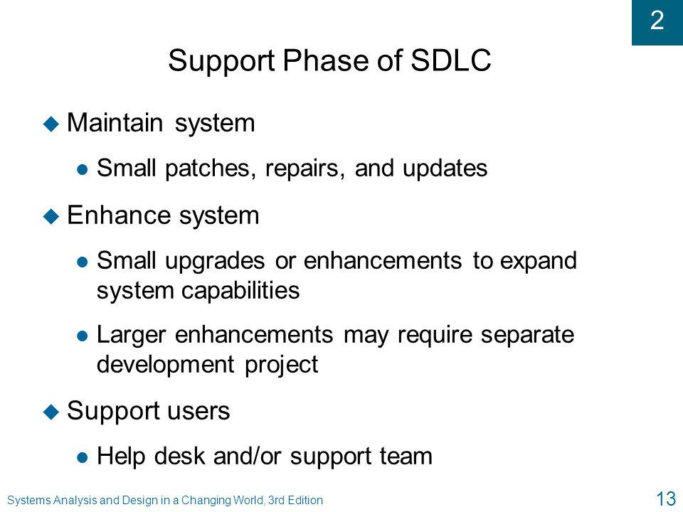 Support Phase of SDLC Maintain system Enhance system Support users
