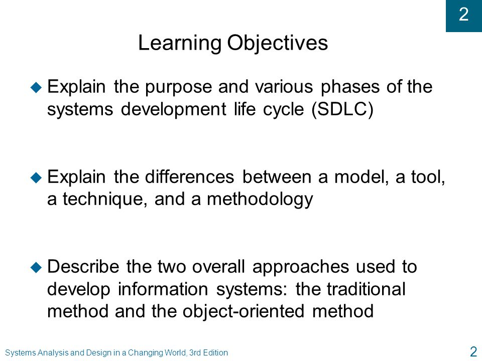 Learning Objectives Explain the purpose and various phases of the systems development life cycle (SDLC)