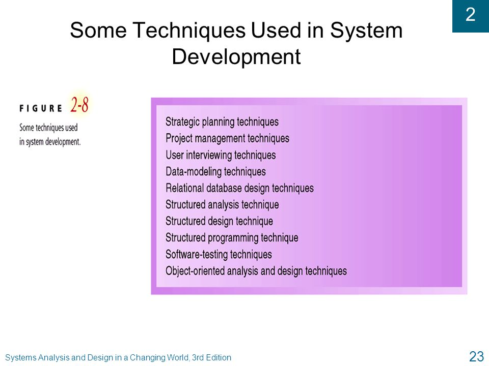 Some Techniques Used in System Development