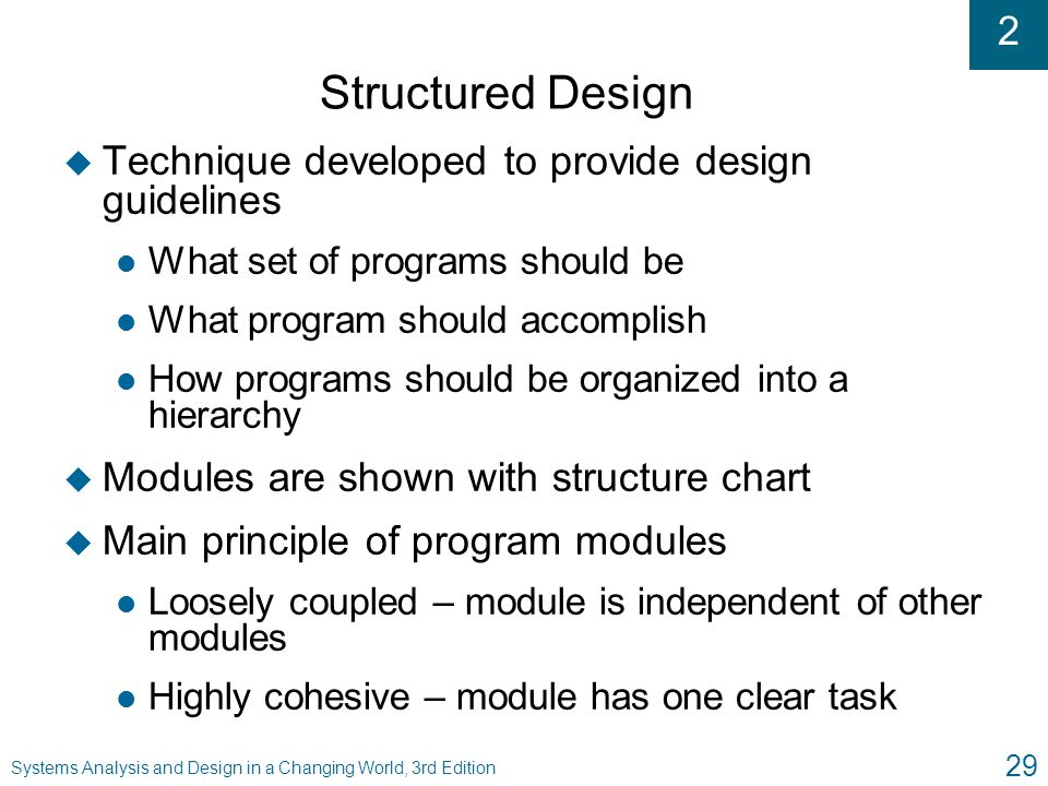 Structured Design Technique developed to provide design guidelines