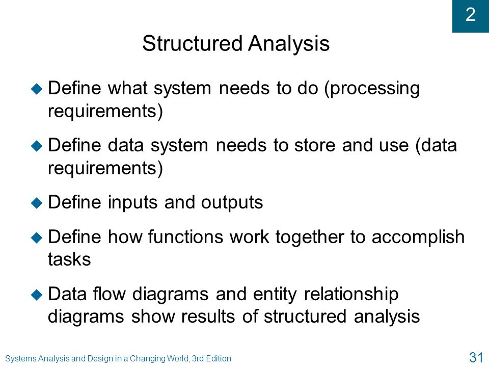 Structured Analysis Define what system needs to do (processing requirements) Define data system needs to store and use (data requirements)