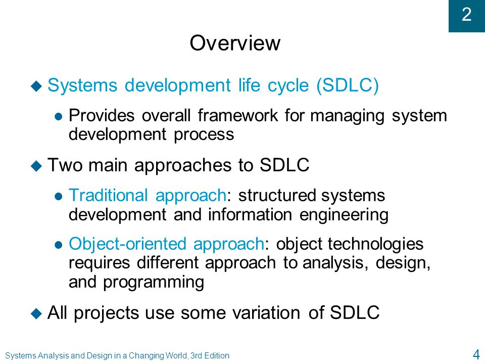 Overview Systems development life cycle (SDLC)