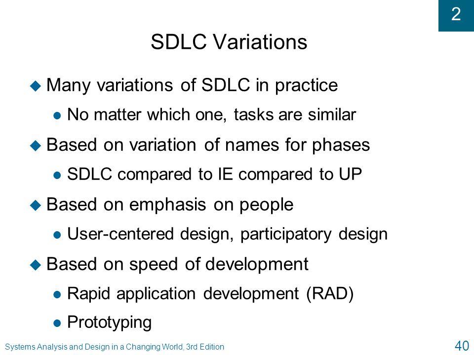 SDLC Variations Many variations of SDLC in practice