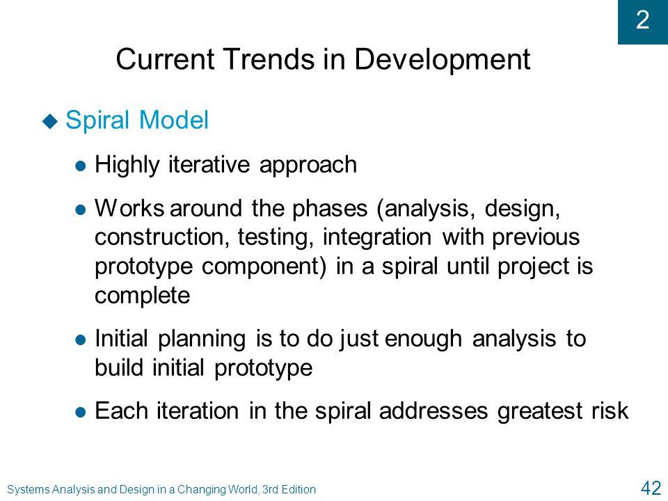 Current Trends in Development