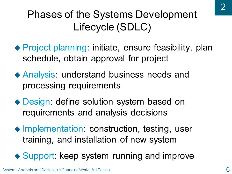 Phases of the Systems Development Lifecycle (SDLC)