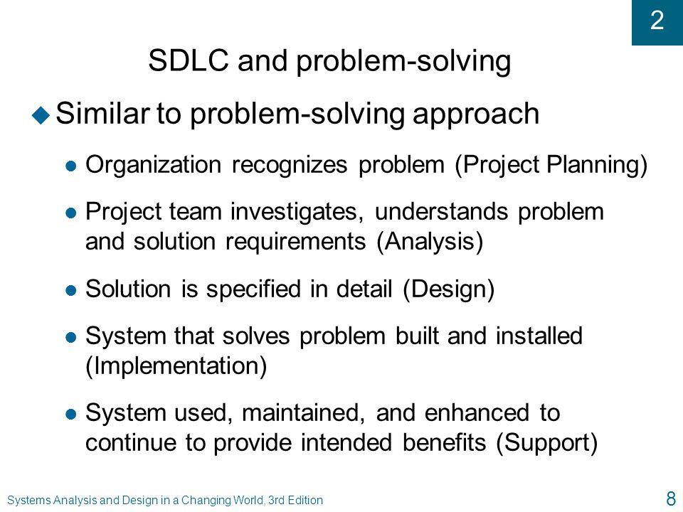 SDLC and problem-solving