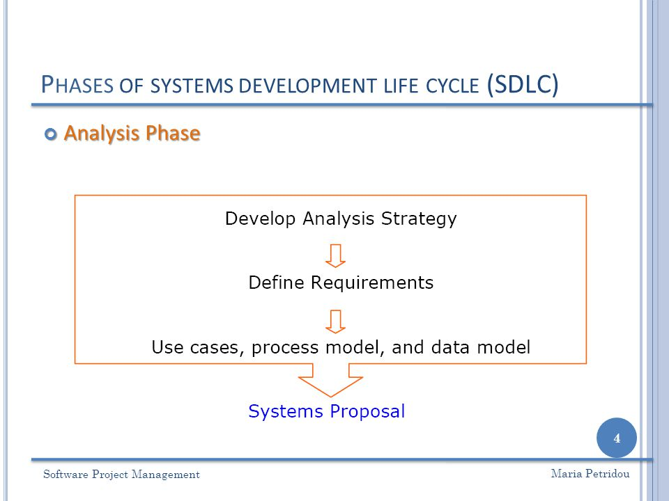 Phases of systems development life cycle (SDLC)