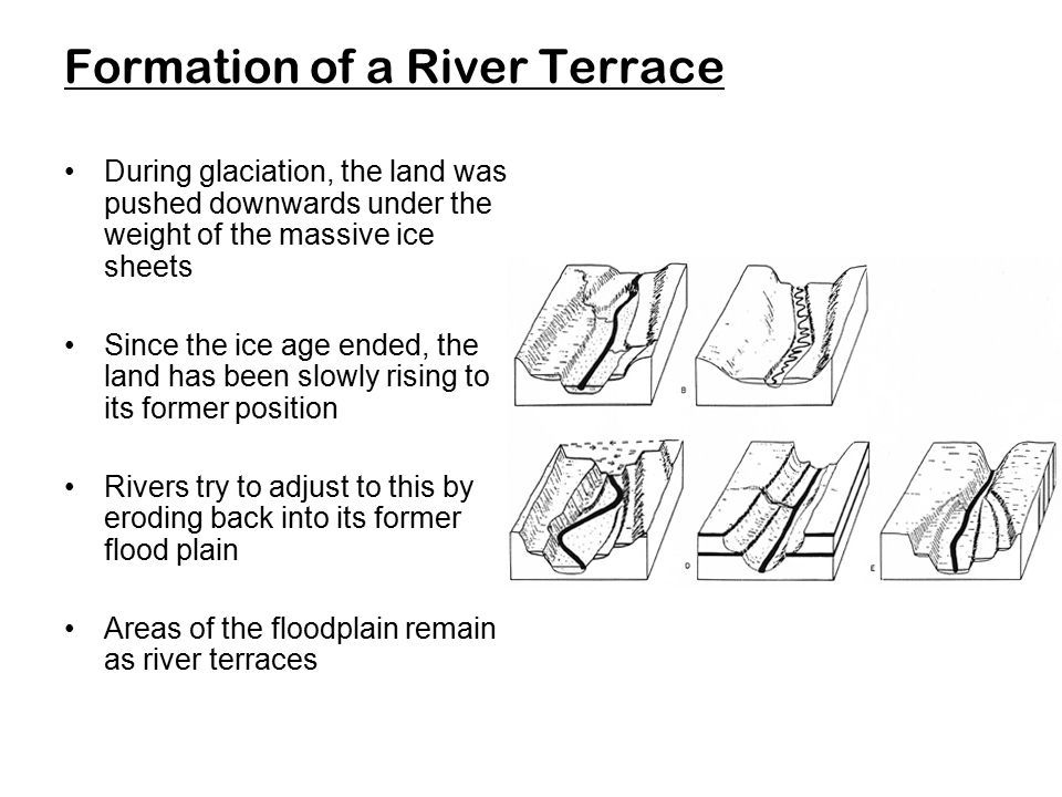 Formation of a River Terrace