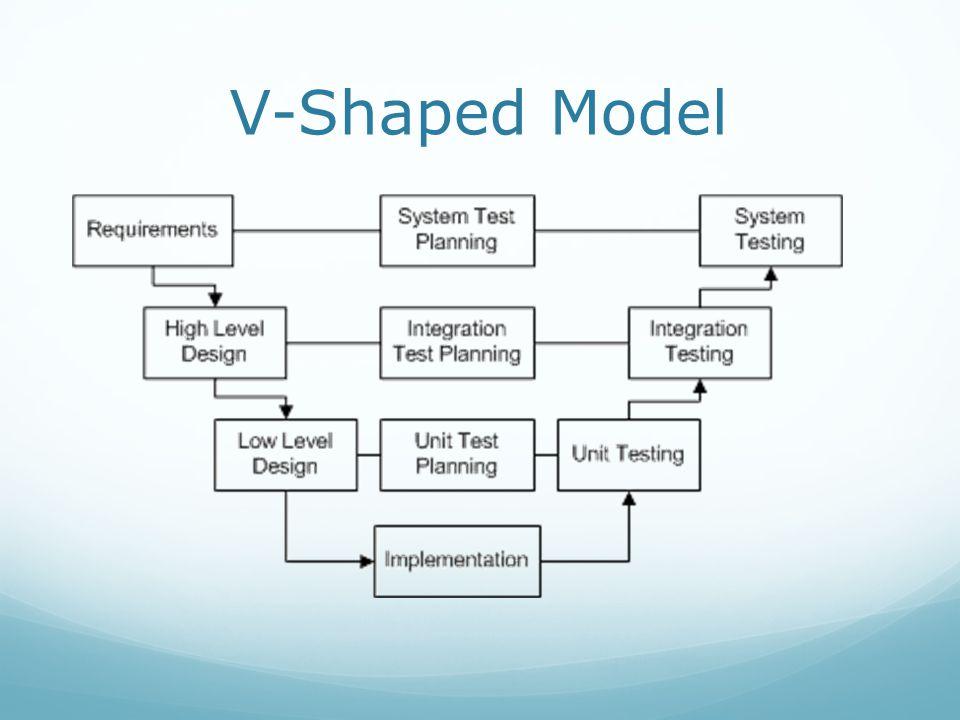 V-Shaped Model