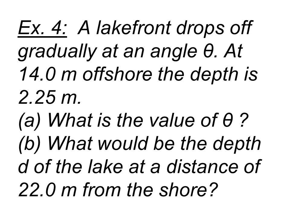 Ex. 4: A lakefront drops off gradually at an angle θ. At 14
