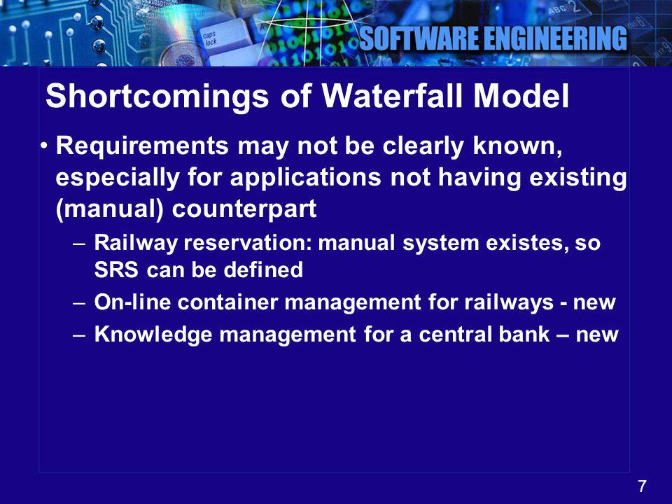 Shortcomings of Waterfall Model