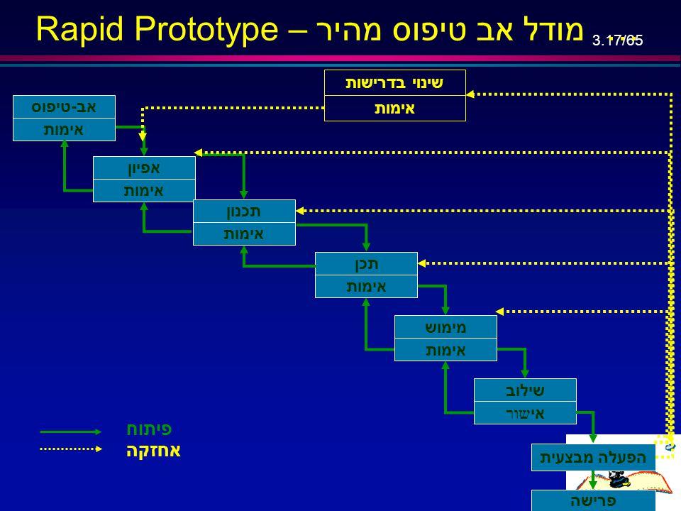Rapid Prototype – מודל אב טיפוס מהיר …