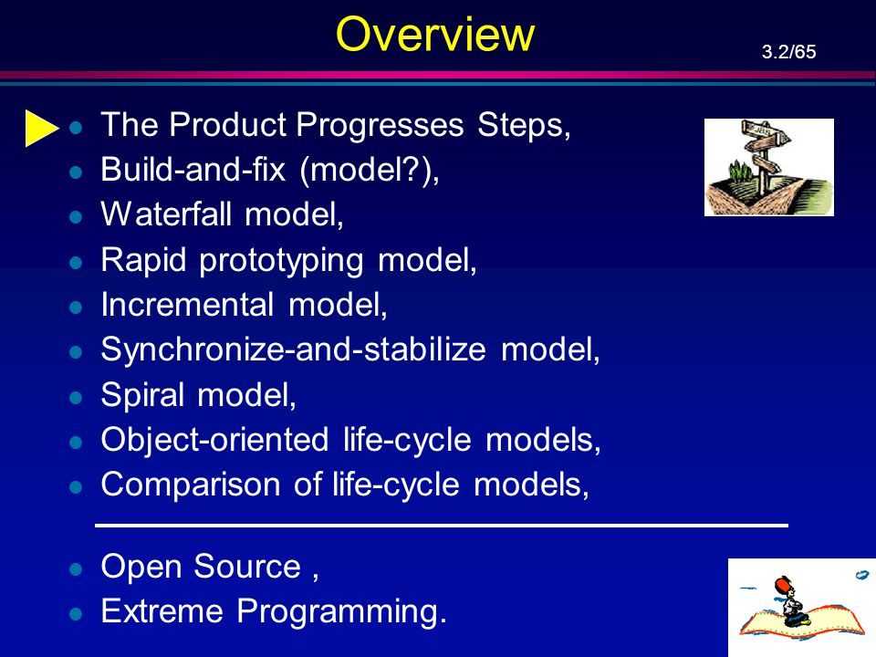 Overview The Product Progresses Steps, Build-and-fix (model ),