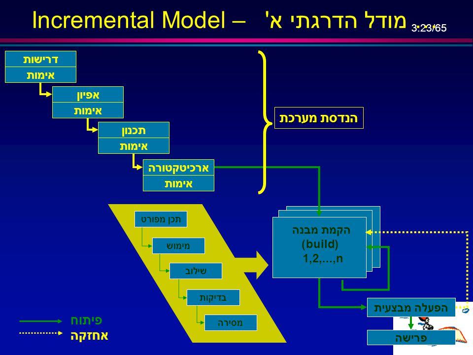 Incremental Model – מודל הדרגתי א …