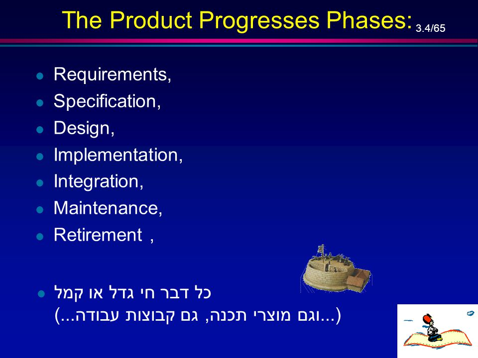 The Product Progresses Phases: