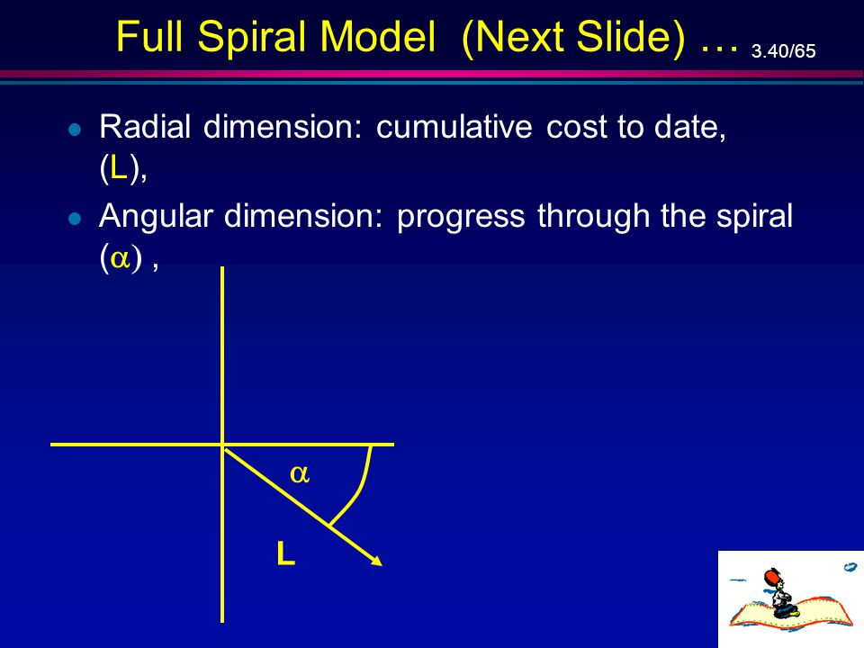 Full Spiral Model (Next Slide) …