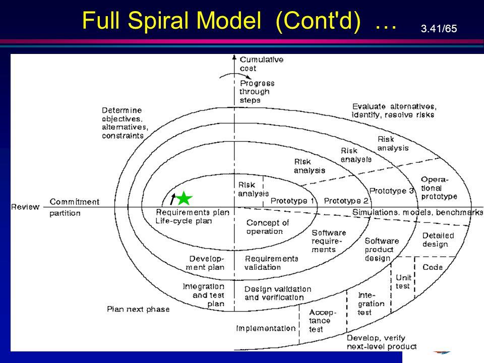Full Spiral Model (Cont d) …