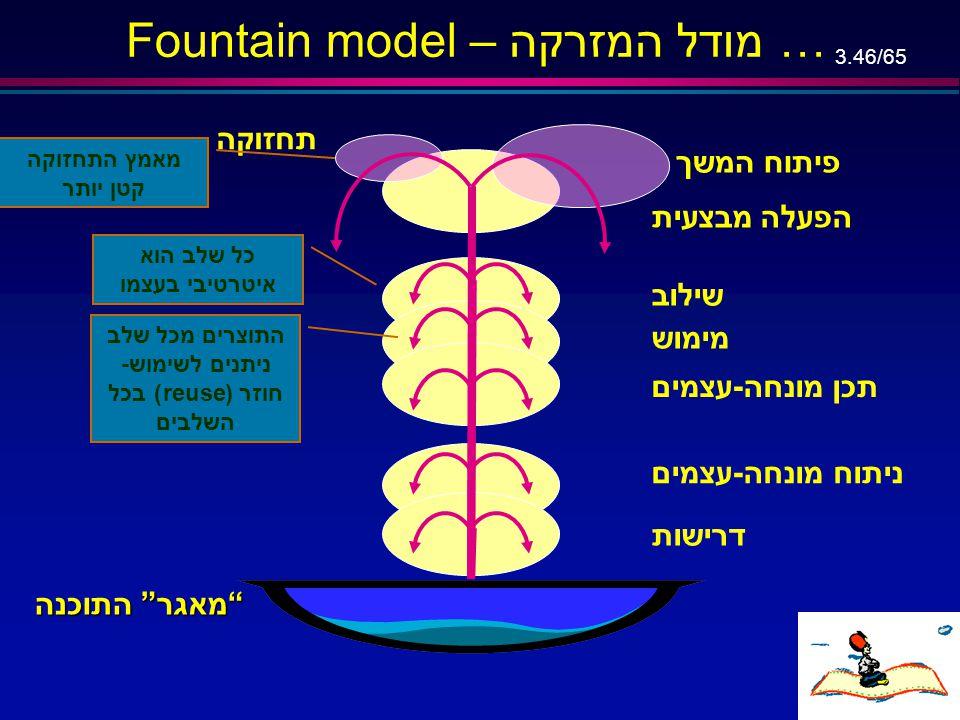 Fountain model – מודל המזרקה …