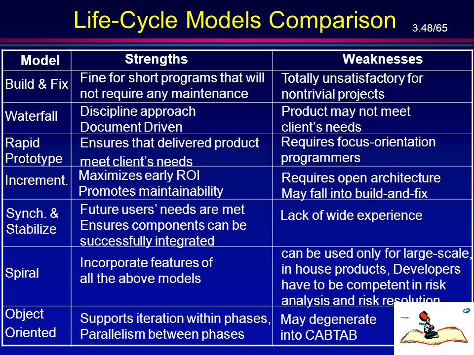 Life-Cycle Models Comparison