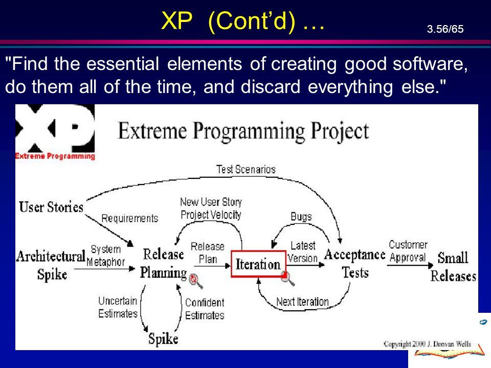 XP (Cont'd) … Find the essential elements of creating good software,