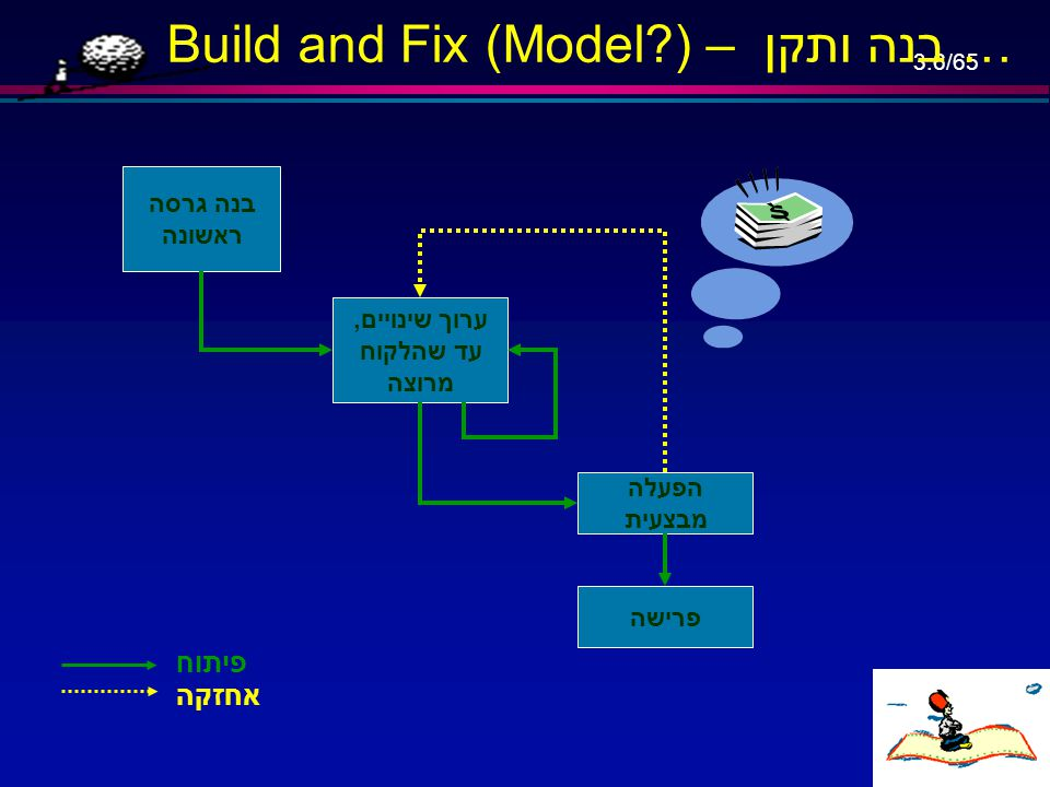 Build and Fix (Model ) – בנה ותקן …