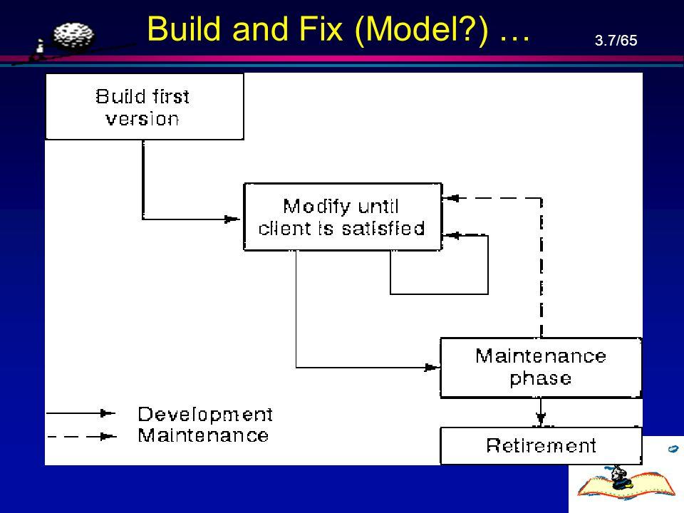 Build and Fix (Model ) …
