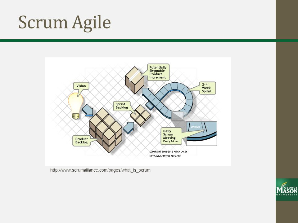 Scrum Agile http://www.scrumalliance.com/pages/what_is_scrum
