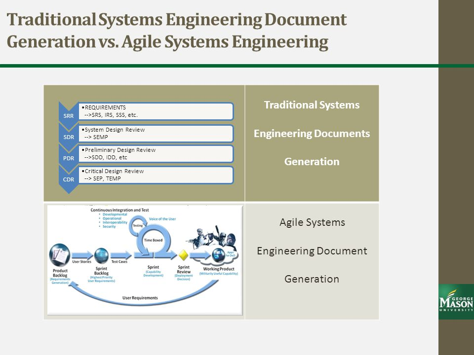Traditional Systems Engineering Documents Generation