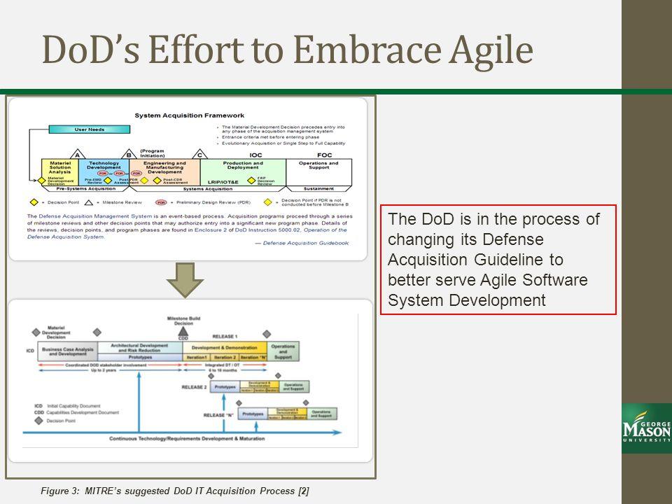 DoD's Effort to Embrace Agile