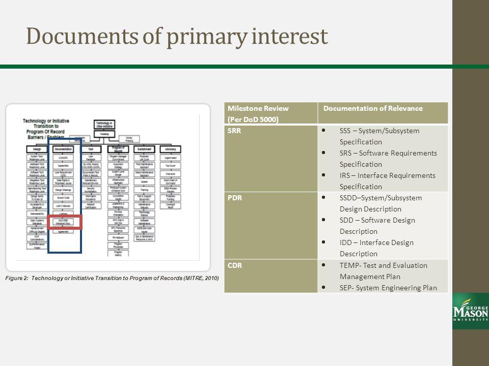 Documents of primary interest