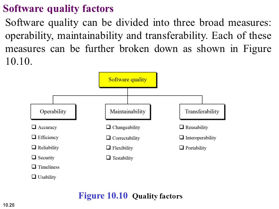 Software quality factors