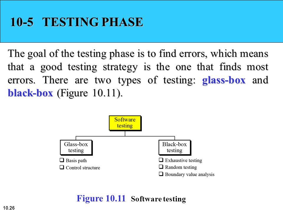 10-5 TESTING PHASE
