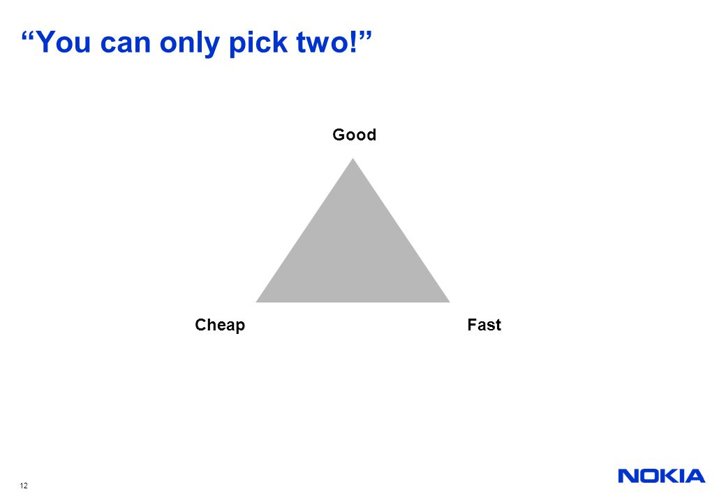 You can only pick two! Good Cheap Fast