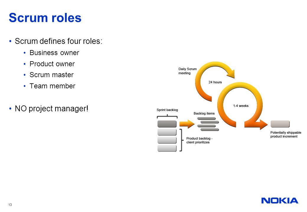 Scrum roles Scrum defines four roles: NO project manager!