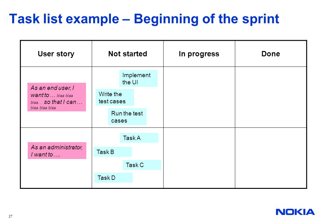 Task list example – Beginning of the sprint