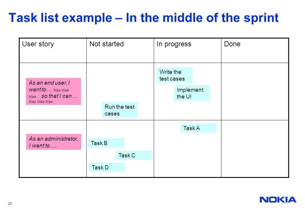Task list example – In the middle of the sprint