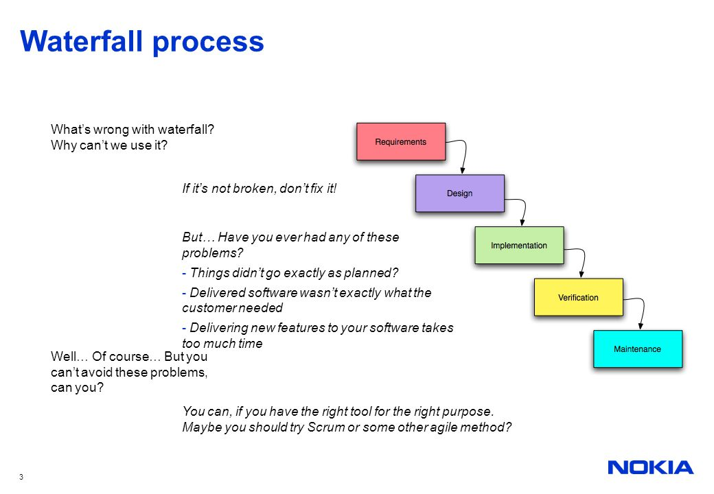 Waterfall process What's wrong with waterfall Why can't we use it