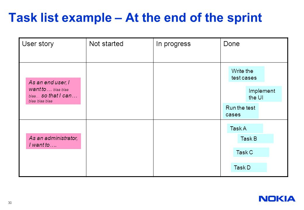 Task list example – At the end of the sprint